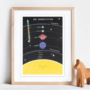 Kunstdruck Sonnensystem